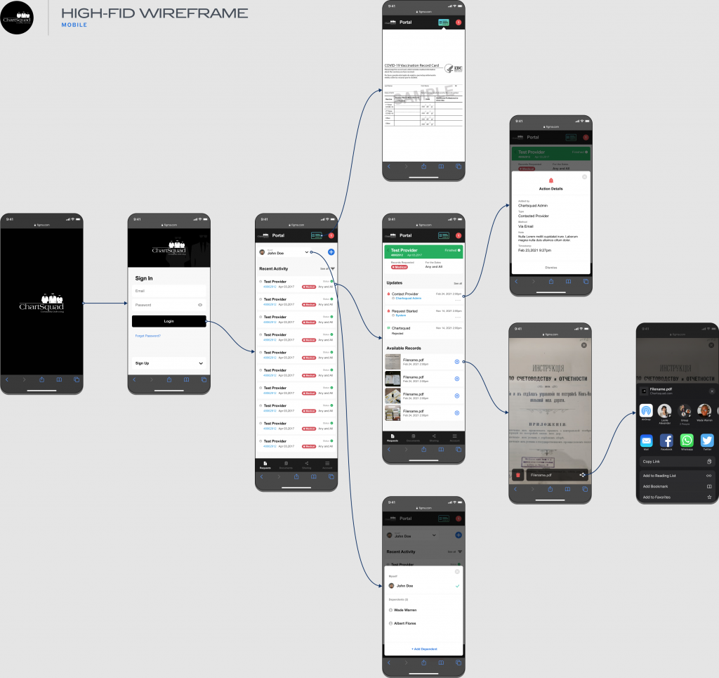 A high-fidelity wireframe adds a company's brand and workflow to provide a static view of the intended app.